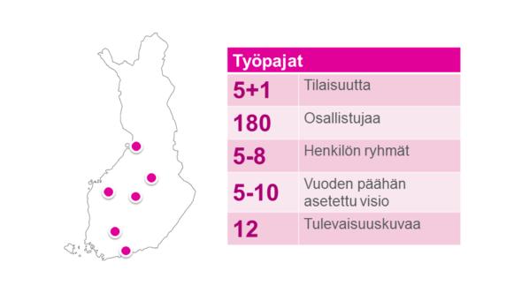 Paikkakunnat Suomen kartalla